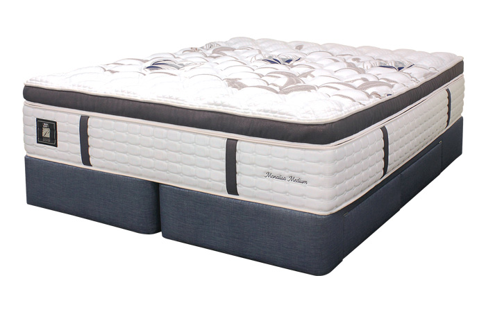 Our Range Beds kingkoil